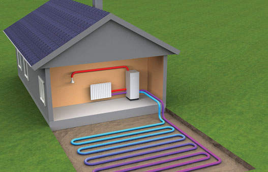 A working image of how ground source heat pumps collect heat from the ground.